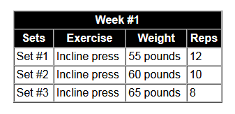 incline press week 1 on how to increse your strength