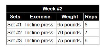 incline press week 2
